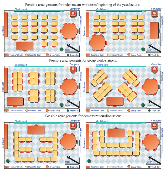 Classroom Layout Ideas With Tables ~ Teaching tools classroom seating strategies